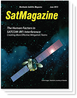 Human Factors in SATCOM Interference